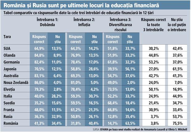 Educatia Financiara 1