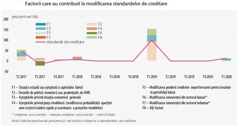 Credit Rapid 8