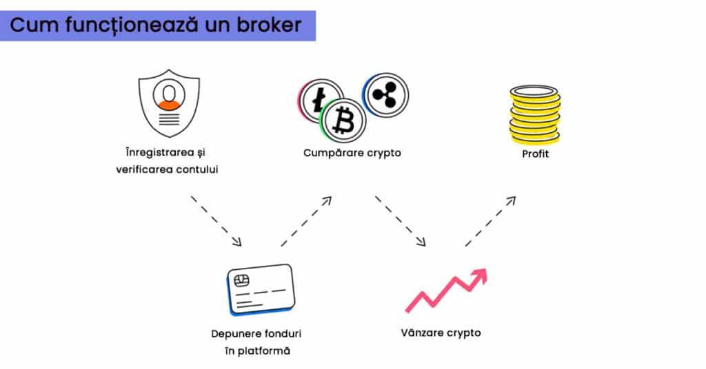 Exchange Crypto 8